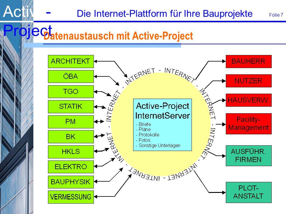 Active- Project Die Internet-Plattform für Ihre Bauprojekte Folie 7 Datenaustausch mit Active-Project