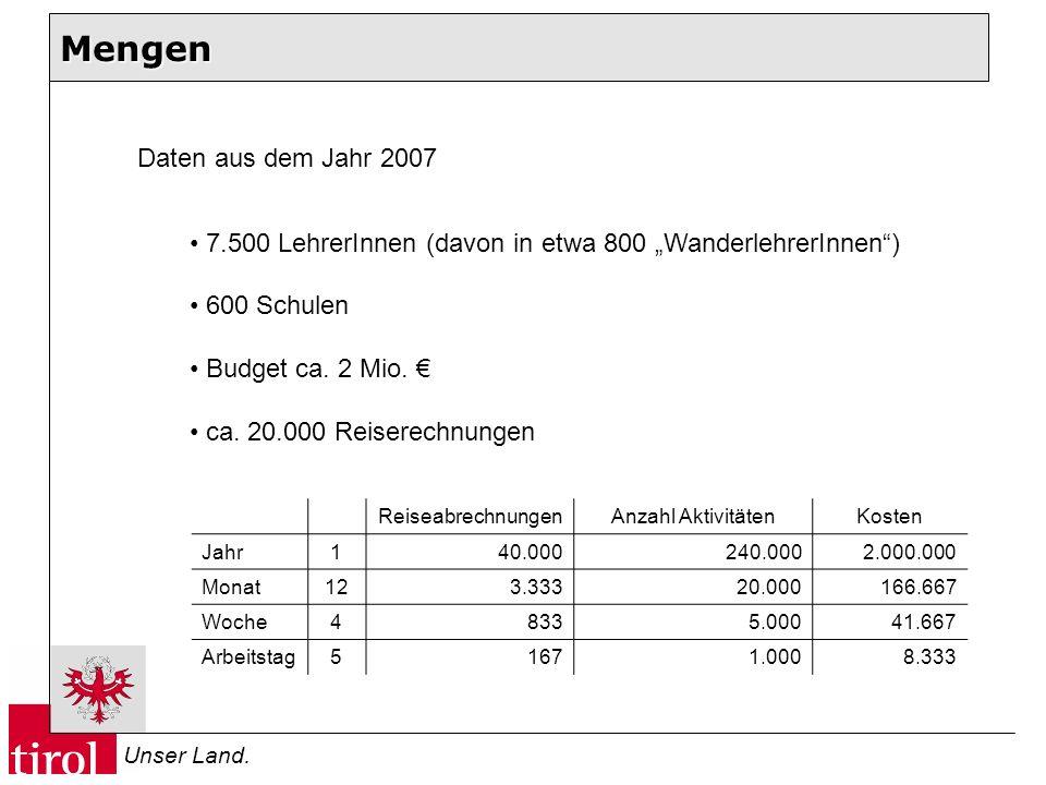 Unser Land. Mengen Daten aus dem Jahr 2007 7.500 LehrerInnen (davon in etwa 800 WanderlehrerInnen) 600 Schulen Budget ca. 2 Mio. ca. 20.000 Reiserechn
