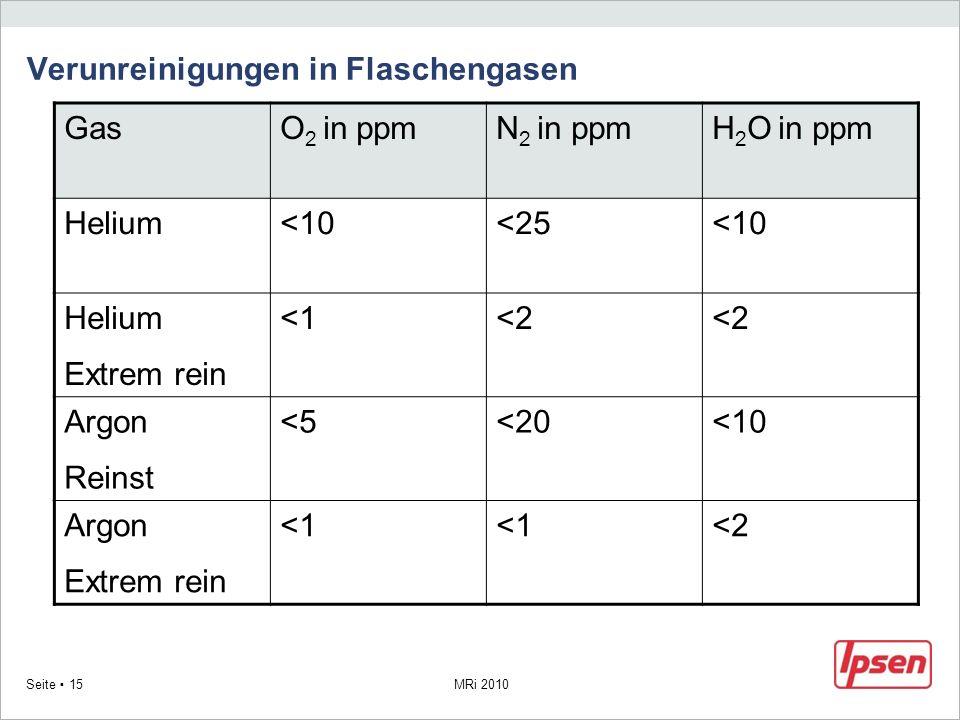 MRi 2010 Seite 15 Verunreinigungen in Flaschengasen GasO 2 in ppmN 2 in ppmH 2 O in ppm Helium<10<25<10 Helium Extrem rein <1<2 Argon Reinst <5<20<10