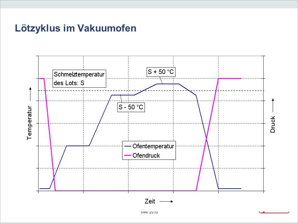 MRi 2010 Lötzyklus im Vakuumofen
