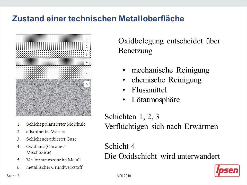 MRi 2010 Seite 6 Zustand einer technischen Metalloberfläche 1 2 3 4 5 6 1.Schicht polarisierter Moleküle 2.adsorbiertes Wasser 3.Schicht adsorbierter