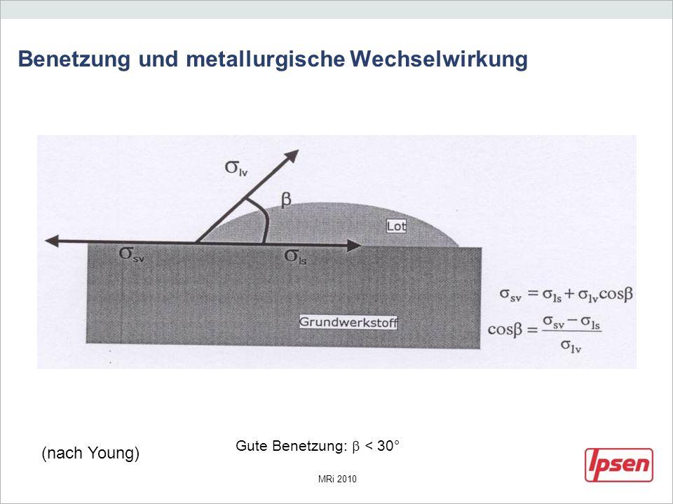 MRi 2010 Benetzung und metallurgische Wechselwirkung (nach Young) Gute Benetzung: < 30°