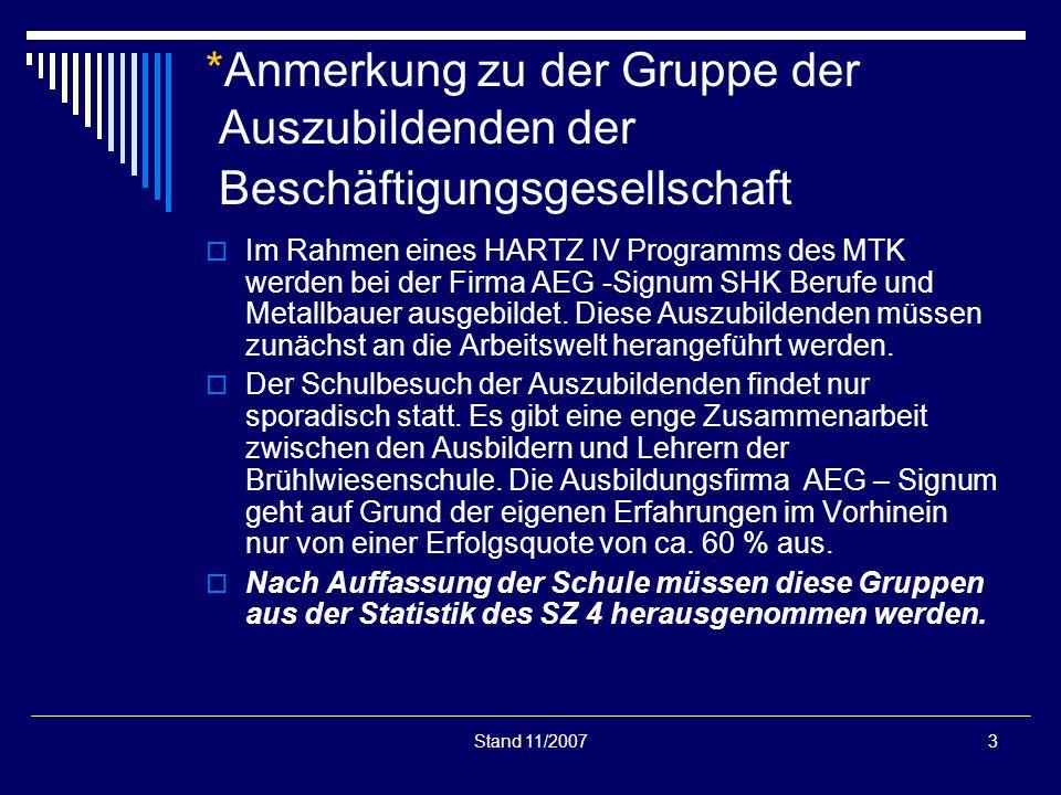Stand 11/20073 *Anmerkung zu der Gruppe der Auszubildenden der Beschäftigungsgesellschaft Im Rahmen eines HARTZ IV Programms des MTK werden bei der Fi