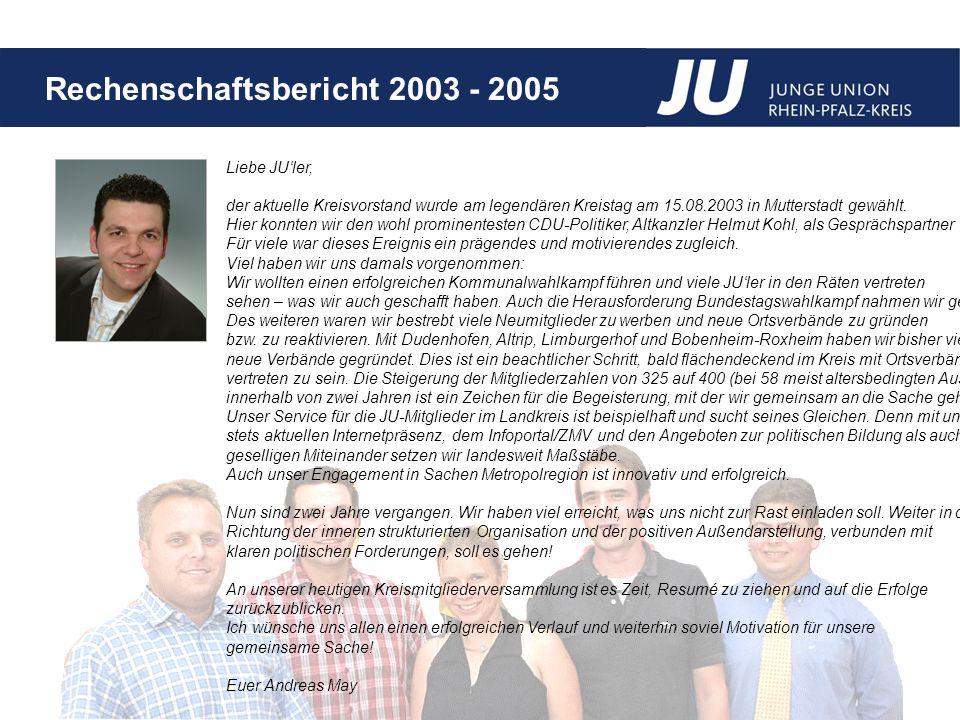 Rechenschaftsbericht 2003 - 2005 Kommunalwahlkampf 2004 Wahlkampfmotto: Wählt keine Lutscher.