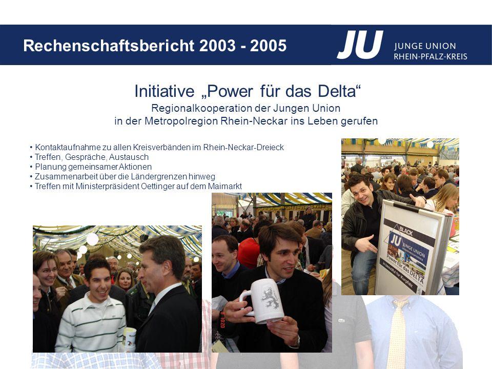 Rechenschaftsbericht 2003 - 2005 Initiative Power für das Delta Regionalkooperation der Jungen Union in der Metropolregion Rhein-Neckar ins Leben gerufen Kontaktaufnahme zu allen Kreisverbänden im Rhein-Neckar-Dreieck Treffen, Gespräche, Austausch Planung gemeinsamer Aktionen Zusammenarbeit über die Ländergrenzen hinweg Treffen mit Ministerpräsident Oettinger auf dem Maimarkt