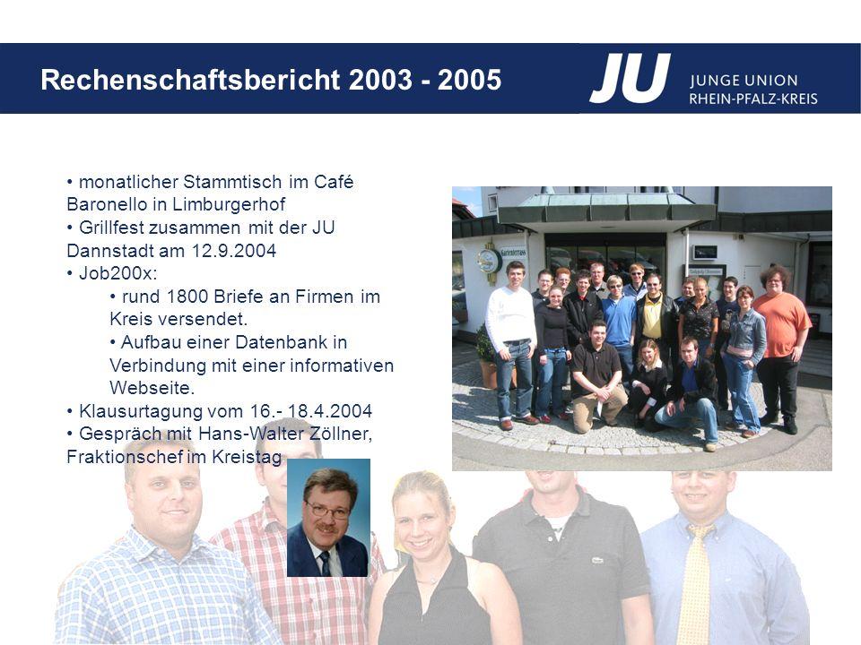 Rechenschaftsbericht 2003 - 2005 monatlicher Stammtisch im Café Baronello in Limburgerhof Grillfest zusammen mit der JU Dannstadt am 12.9.2004 Job200x: rund 1800 Briefe an Firmen im Kreis versendet.