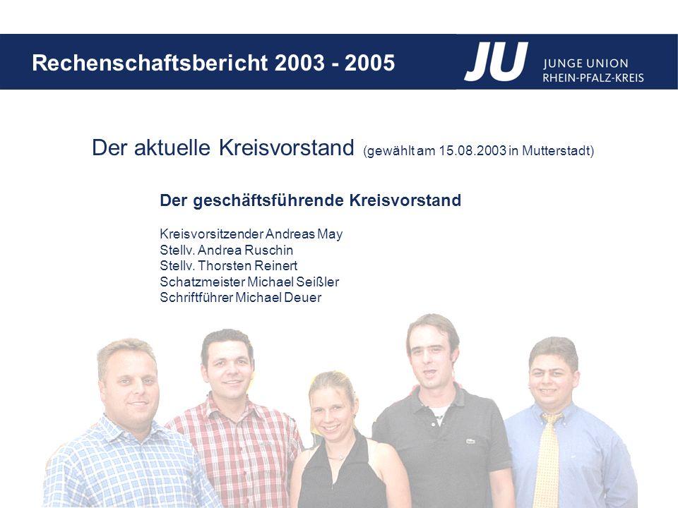 Rechenschaftsbericht 2003 - 2005 Der aktuelle Kreisvorstand (gewählt am 15.08.2003 in Mutterstadt) Der geschäftsführende Kreisvorstand Kreisvorsitzender Andreas May Stellv.