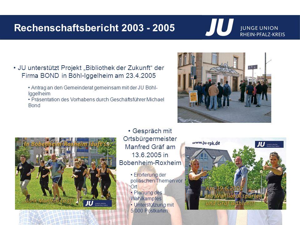 Rechenschaftsbericht 2003 - 2005 JU unterstützt Projekt Bibliothek der Zukunft der Firma BOND in Böhl-Iggelheim am 23.4.2005 Antrag an den Gemeinderat gemeinsam mit der JU Böhl- Iggelheim Präsentation des Vorhabens durch Geschäftsführer Michael Bond Gespräch mit Ortsbürgermeister Manfred Gräf am 13.6.2005 in Bobenheim-Roxheim Erörterung der politischen Themen vor Ort Planung des Wahlkampfes Unterstützung mit 5.000 Postkarten