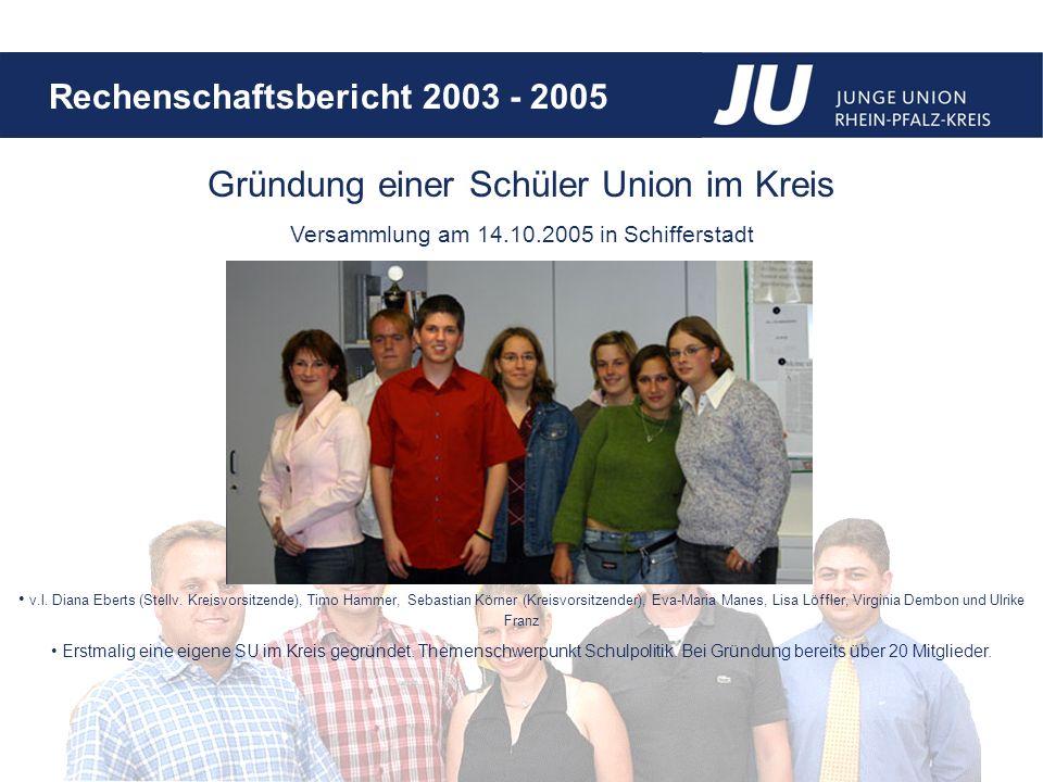Rechenschaftsbericht 2003 - 2005 Gründung einer Schüler Union im Kreis Versammlung am 14.10.2005 in Schifferstadt v.l.