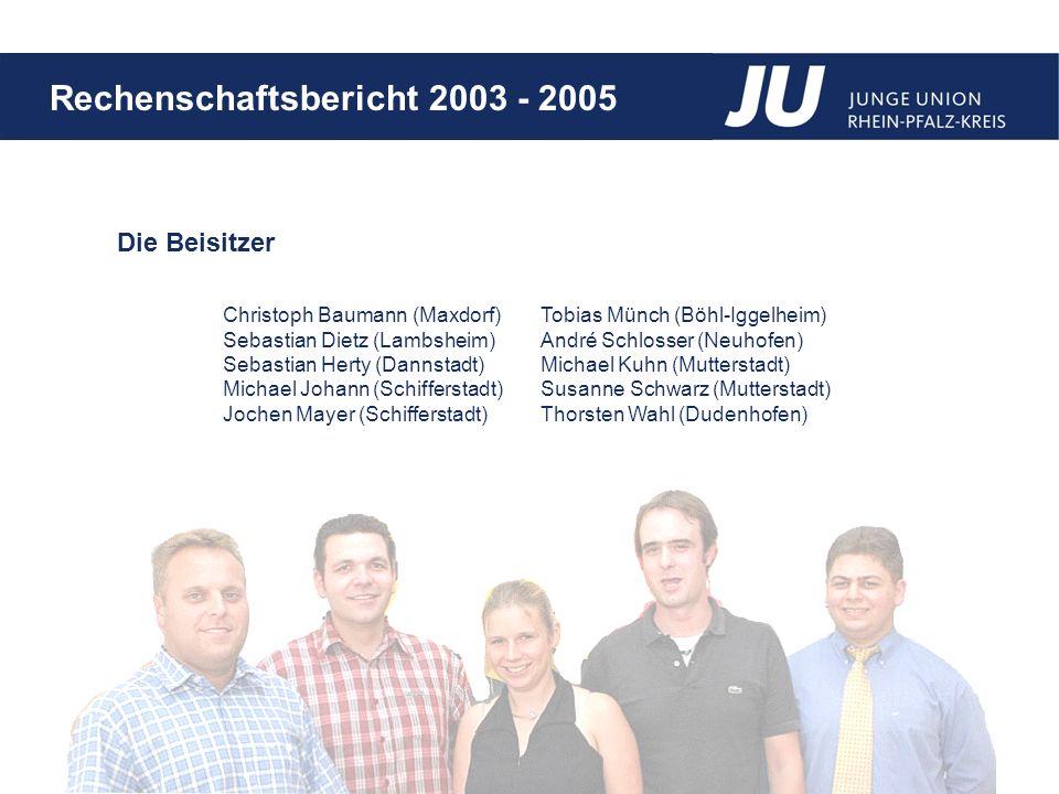 Rechenschaftsbericht 2003 - 2005 Die Beisitzer Christoph Baumann (Maxdorf) Sebastian Dietz (Lambsheim) Sebastian Herty (Dannstadt) Michael Johann (Schifferstadt) Jochen Mayer (Schifferstadt) Tobias Münch (Böhl-Iggelheim) André Schlosser (Neuhofen) Michael Kuhn (Mutterstadt) Susanne Schwarz (Mutterstadt) Thorsten Wahl (Dudenhofen)