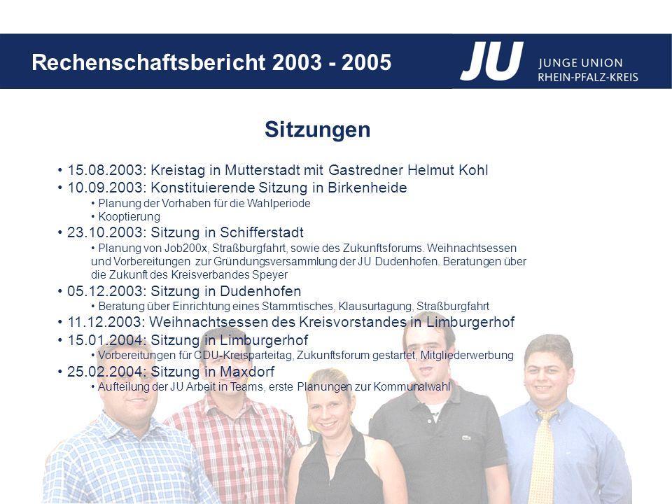 Rechenschaftsbericht 2003 - 2005 15.08.2003: Kreistag in Mutterstadt mit Gastredner Helmut Kohl 10.09.2003: Konstituierende Sitzung in Birkenheide Planung der Vorhaben für die Wahlperiode Kooptierung 23.10.2003: Sitzung in Schifferstadt Planung von Job200x, Straßburgfahrt, sowie des Zukunftsforums.