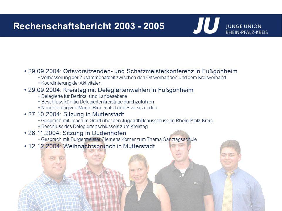 Rechenschaftsbericht 2003 - 2005 Gegenaktion zur SPD-Wahlkampfveranstaltung am Pfalzbau, Ludwigshafen 17.8.2005 Hunderte JU/CDU-Ballons über dem Theaterplatz Werbung in eigener Sache.