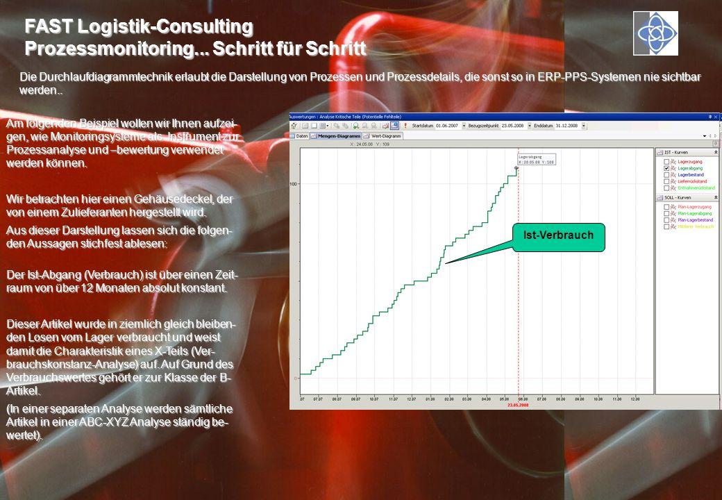 FAST Logistik-Consulting Prozessmonitoring... Schritt für Schritt Die Durchlaufdiagrammtechnik erlaubt die Darstellung von Prozessen und Prozessdetail