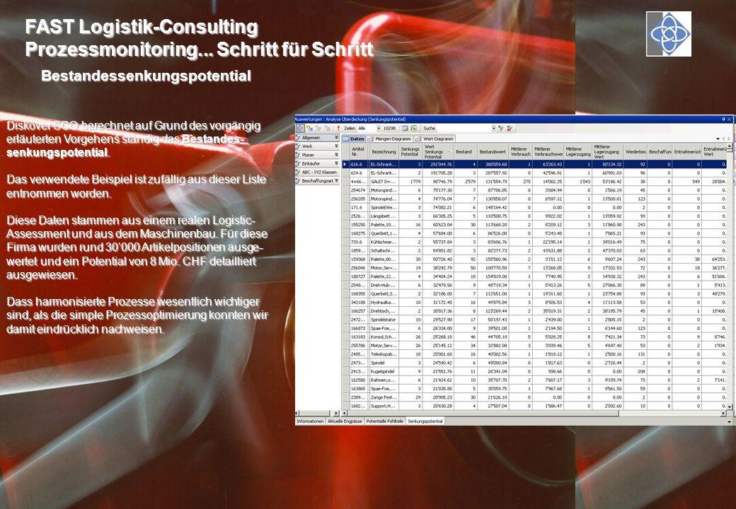 FAST Logistik-Consulting Prozessmonitoring... Schritt für Schritt Bestandessenkungspotential Diskover SCO berechnet auf Grund des vorgängig erläuterte