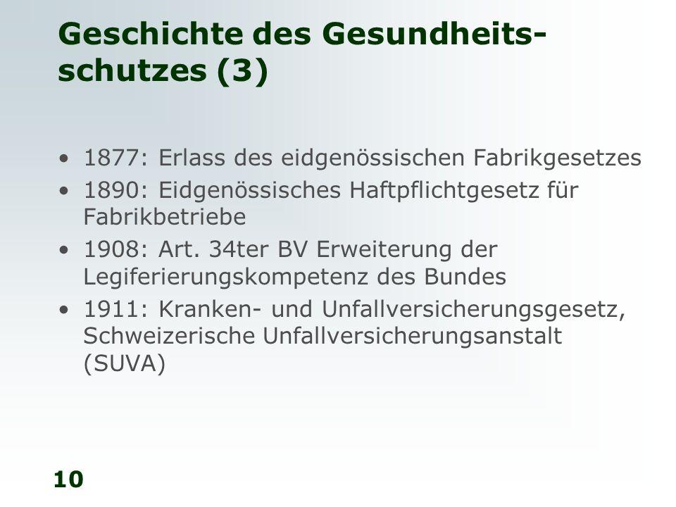 10 Geschichte des Gesundheits- schutzes (3) 1877: Erlass des eidgenössischen Fabrikgesetzes 1890: Eidgenössisches Haftpflichtgesetz für Fabrikbetriebe