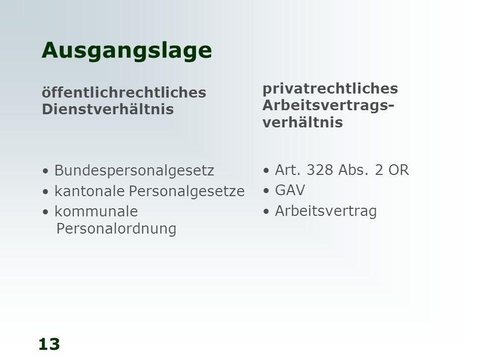 13 Ausgangslage öffentlichrechtliches Dienstverhältnis Bundespersonalgesetz kantonale Personalgesetze kommunale Personalordnung privatrechtliches Arbe
