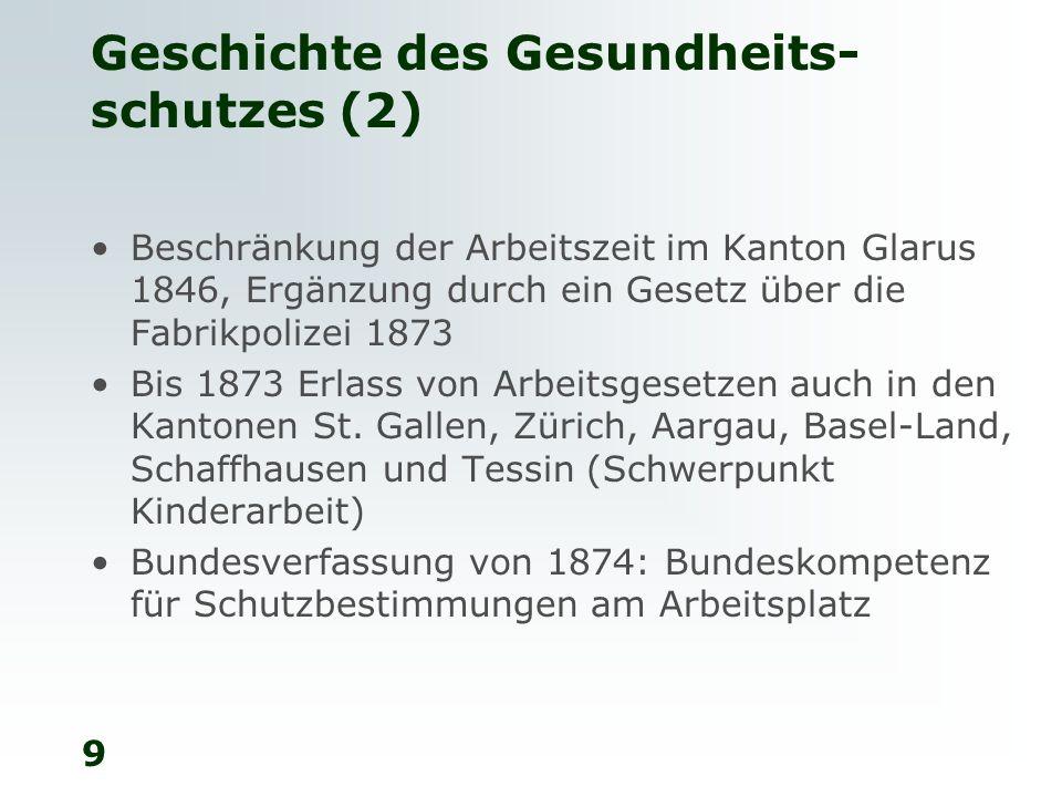 10 Geschichte des Gesundheits- schutzes (3) 1877: Erlass des eidgenössischen Fabrikgesetzes 1890: Eidgenössisches Haftpflichtgesetz für Fabrikbetriebe 1908: Art.