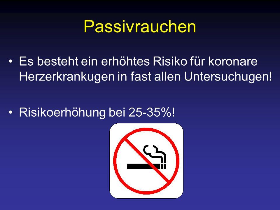 Passivrauchen Es besteht ein erhöhtes Risiko für koronare Herzerkrankugen in fast allen Untersuchugen! Risikoerhöhung bei 25-35%!