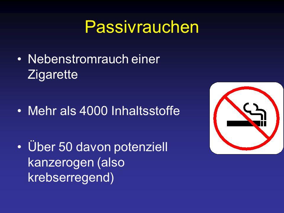 Passivrauchen Nebenstromrauch einer Zigarette Mehr als 4000 Inhaltsstoffe Über 50 davon potenziell kanzerogen (also krebserregend)