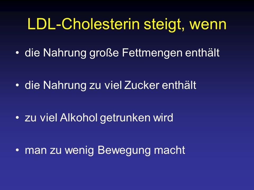 LDL-Cholesterin steigt, wenn die Nahrung große Fettmengen enthält die Nahrung zu viel Zucker enthält zu viel Alkohol getrunken wird man zu wenig Beweg