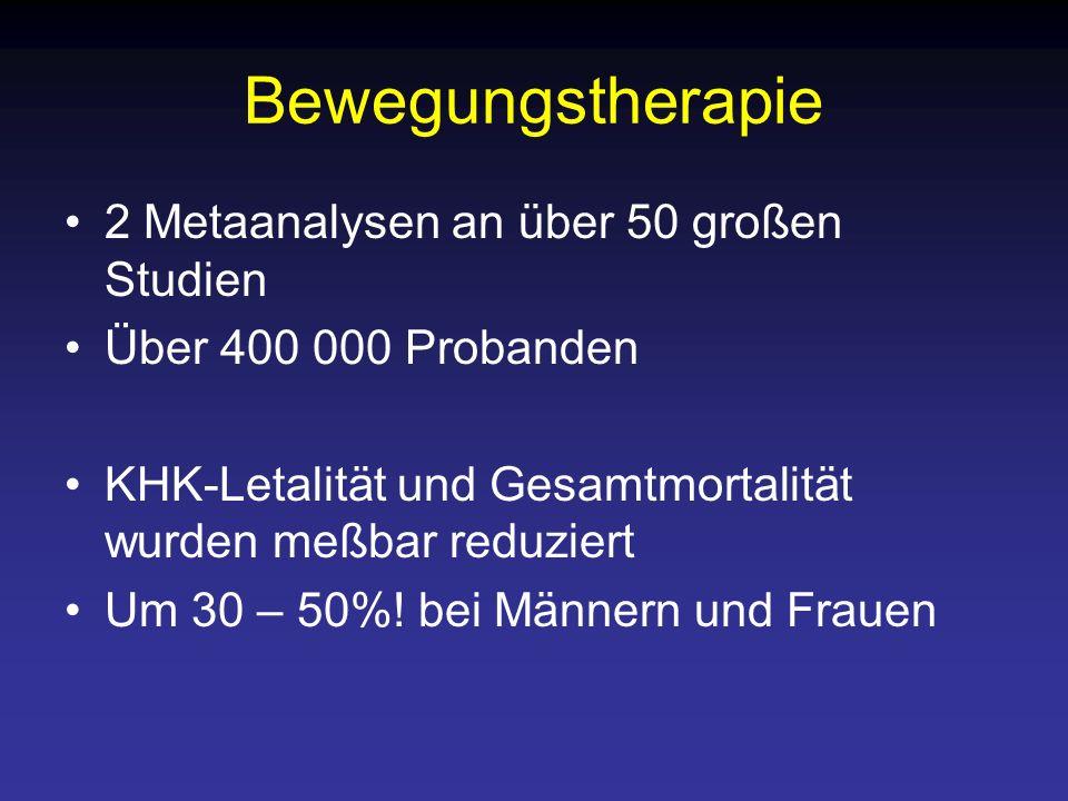 Bewegungstherapie 2 Metaanalysen an über 50 großen Studien Über 400 000 Probanden KHK-Letalität und Gesamtmortalität wurden meßbar reduziert Um 30 – 5