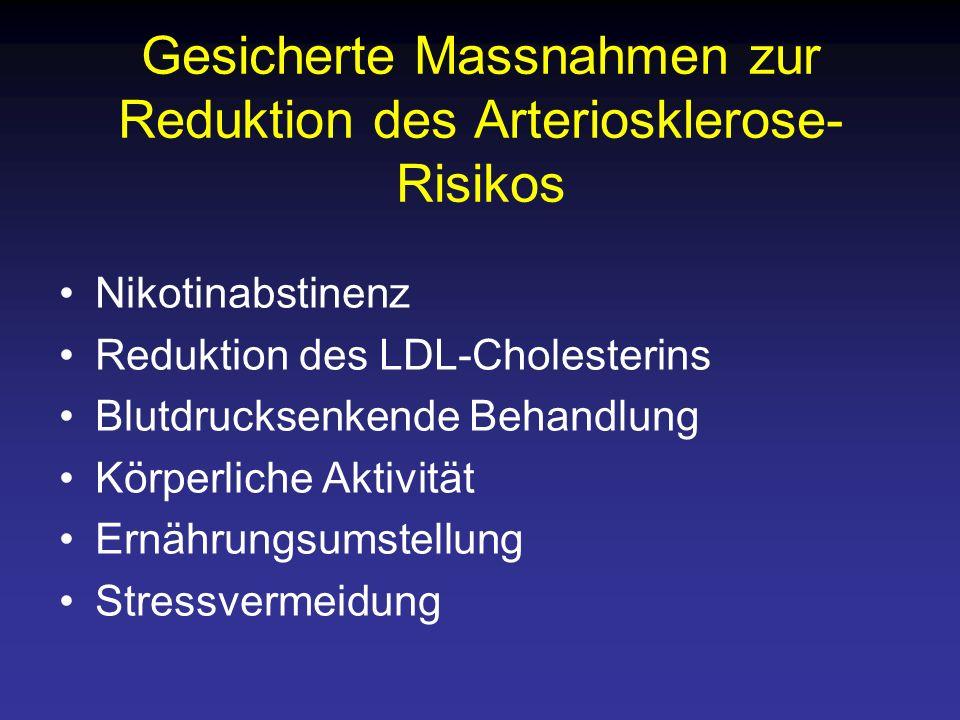 Gesicherte Massnahmen zur Reduktion des Arteriosklerose- Risikos Nikotinabstinenz Reduktion des LDL-Cholesterins Blutdrucksenkende Behandlung Körperli