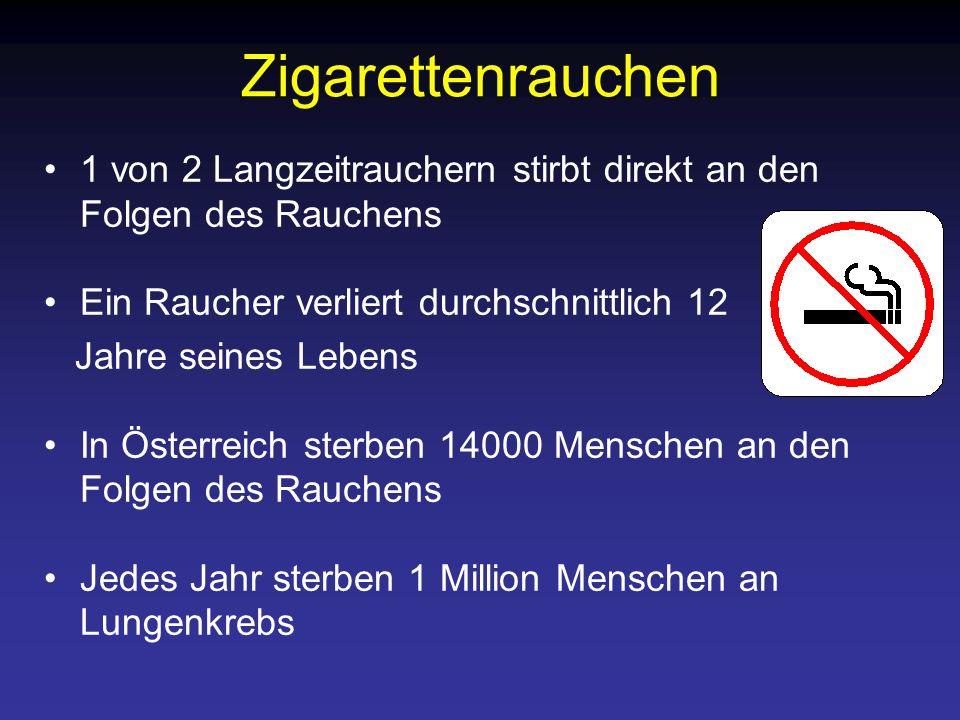 Zigarettenrauchen 1 von 2 Langzeitrauchern stirbt direkt an den Folgen des Rauchens Ein Raucher verliert durchschnittlich 12 Jahre seines Lebens In Ös