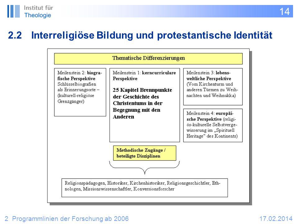 14 2.2Interreligiöse Bildung und protestantische Identität 2 Programmlinien der Forschung ab 200617.02.2014