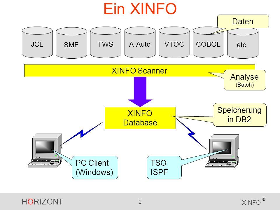 HORIZONT 3 XINFO ® Ausgangssituation Je Verbandssystem eine produktiver Sysplex plus Entwicklungs und Abnahmeumgebungen Je Umgebung eine XINFO-Installation Neutrale Basisobjekte nicht im XINFO
