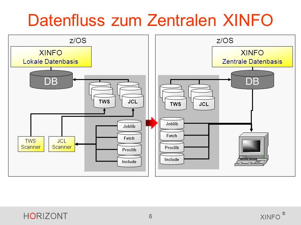HORIZONT 17 XINFO ® Neutrale Objekte Alles JCL-Objekte, wie JCL, Fetch, Include und Prozeduren, sowie TWS-Applikationen als Batchloader werden in einem zentralen Speicherungs- und Auslieferungs-Tool administriert.