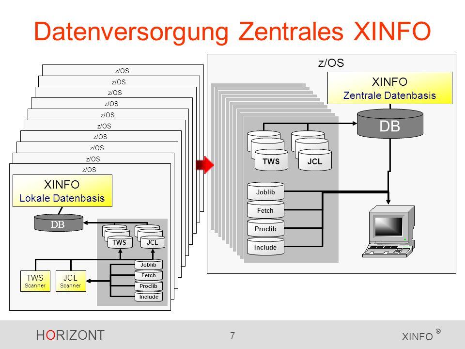 HORIZONT 8 XINFO ® Problematik Transport der Datenmengen Zusammenführung Datenbestände Doppelte Dateinamen Erkennung Umgebungsdaten Installation Zentrale Umgebung