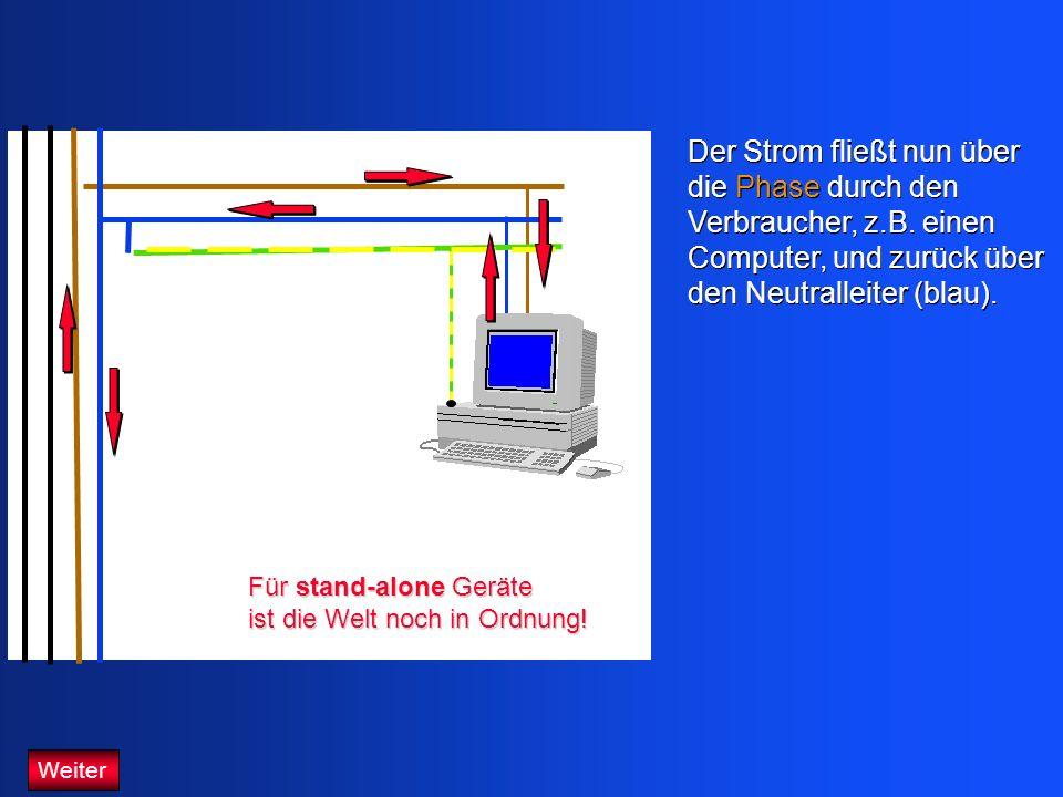 Der Strom fließt nun über die Phase durch den Verbraucher, z.B. einen Computer, und zurück über den Neutralleiter (blau). Weiter Für stand-alone Gerät