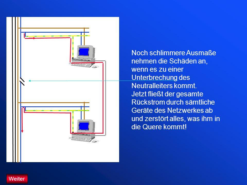 Noch schlimmere Ausmaße nehmen die Schäden an, wenn es zu einer Unterbrechung des Neutralleiters kommt. Jetzt fließt der gesamte Rückstrom durch sämtl