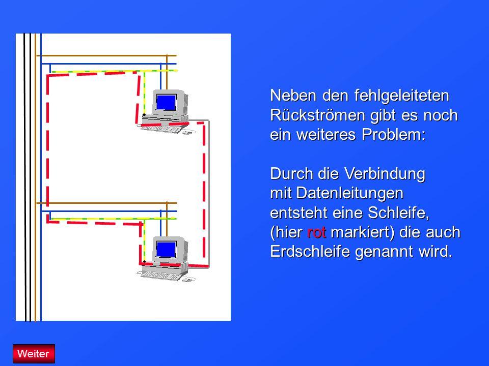 Neben den fehlgeleiteten Rückströmen gibt es noch ein weiteres Problem: Durch die Verbindung mit Datenleitungen entsteht eine Schleife, (hier rot mark