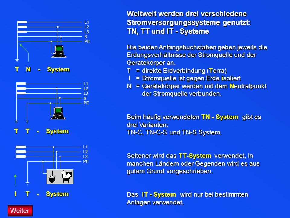L1 L2 L3 N PE L1 L2 L3 PE L1 L2 L3 N PE T N - System T T - System I T - System Weltweit werden drei verschiedene Stromversorgungssysteme genutzt: TN,
