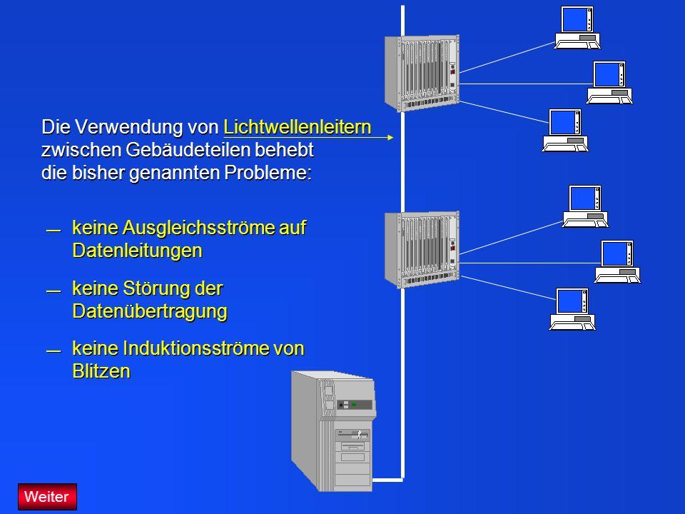 Die Verwendung von Lichtwellenleitern zwischen Gebäudeteilen behebt die bisher genannten Probleme: keine Ausgleichsströme auf Datenleitungen keine Stö