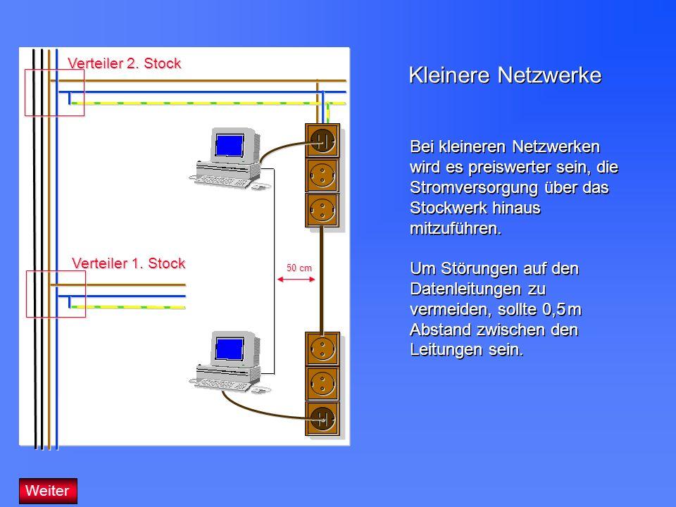 Bei kleineren Netzwerken wird es preiswerter sein, die Stromversorgung über das Stockwerk hinaus mitzuführen. Um Störungen auf den Datenleitungen zu v