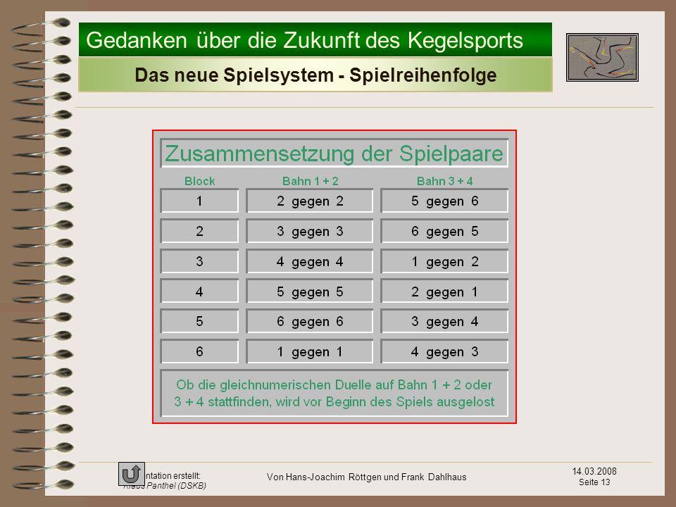 Gedanken über die Zukunft des Kegelsports 14.03.2008 Seite 12 Präsentation erstellt: Klaus Panthel (DSKB) Von Hans-Joachim Röttgen und Frank Dahlhaus Noch Fragen .