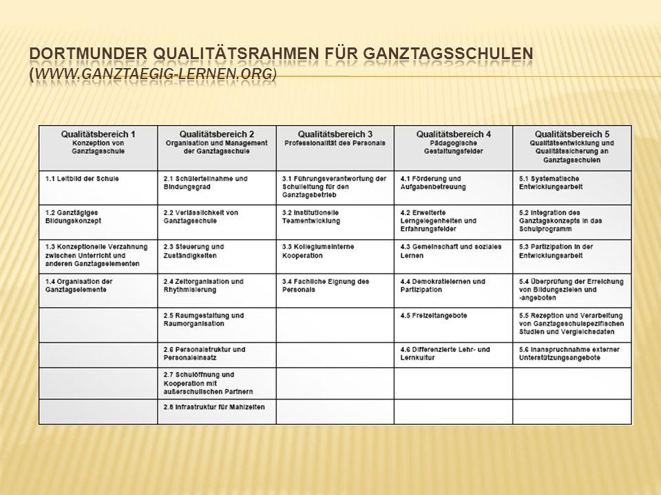 Unser Ziel ist es, allen Erfurter Kindern bestmögliche Bildungs- und damit Lebenschancen zu eröffnen.