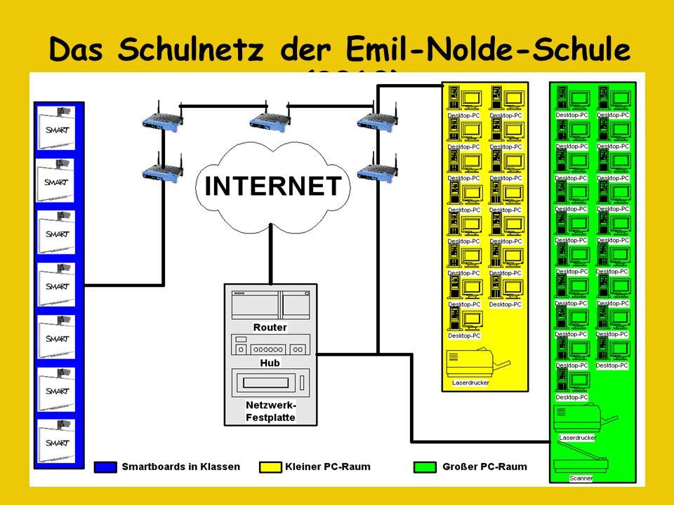 Das Schulnetz der Emil-Nolde-Schule (2010)