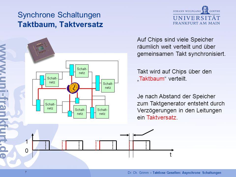 Dr.Ch. Grimm – Taktlose Gesellen: Asynchrone Schaltungen 18 Also doch lieber synchron .