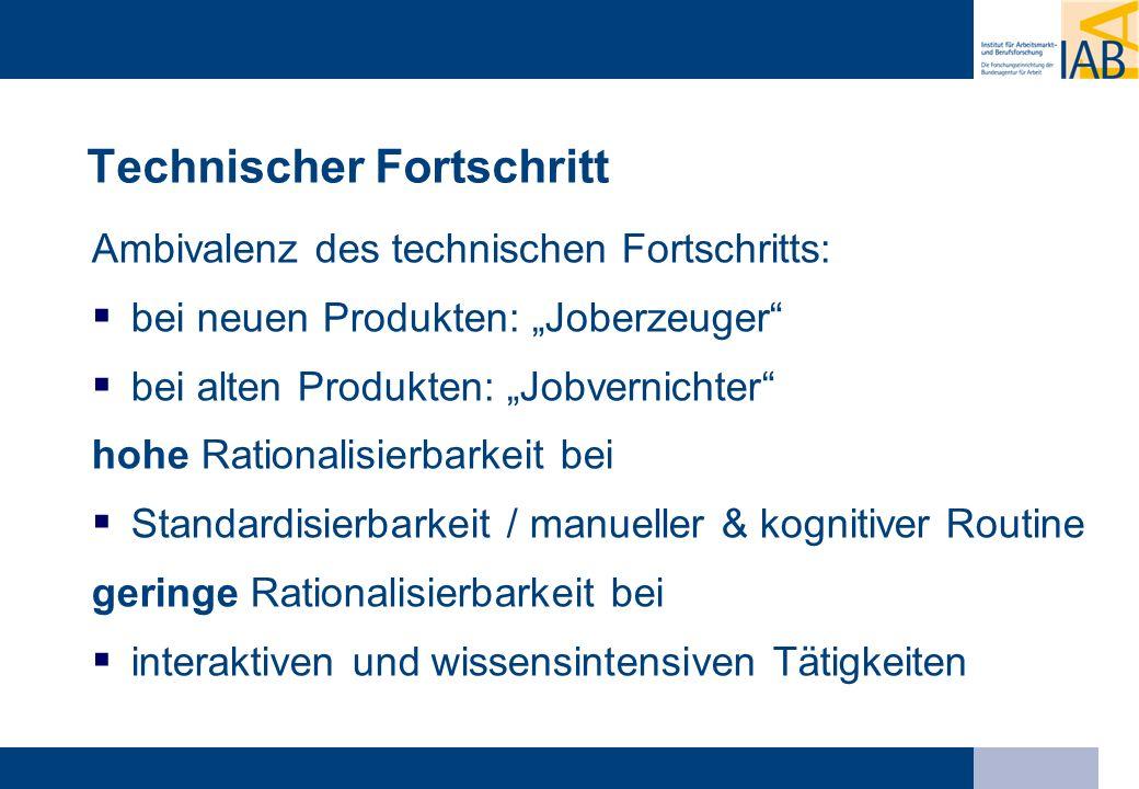 Ambivalenz des technischen Fortschritts: bei neuen Produkten: Joberzeuger bei alten Produkten: Jobvernichter hohe Rationalisierbarkeit bei Standardisi