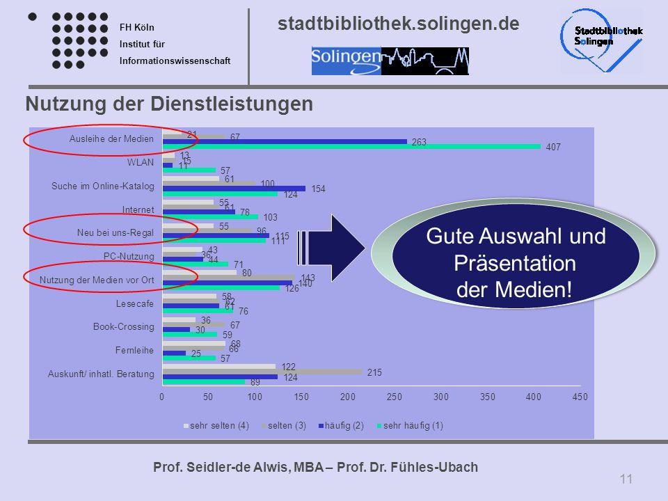 FH Köln Institut für Informationswissenschaft Prof. Seidler-de Alwis, MBA – Prof. Dr. Fühles-Ubach stadtbibliothek.solingen.de Nutzung der Dienstleist
