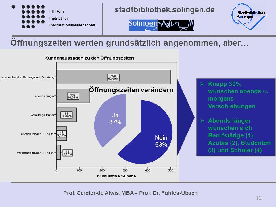 FH Köln Institut für Informationswissenschaft Prof. Seidler-de Alwis, MBA – Prof. Dr. Fühles-Ubach stadtbibliothek.solingen.de Öffnungszeiten werden g