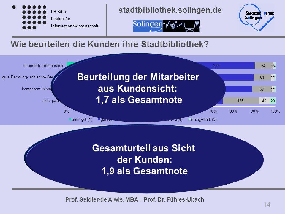 FH Köln Institut für Informationswissenschaft Prof. Seidler-de Alwis, MBA – Prof. Dr. Fühles-Ubach stadtbibliothek.solingen.de Wie beurteilen die Kund