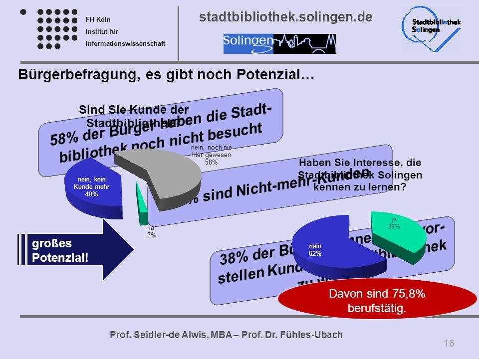 FH Köln Institut für Informationswissenschaft Prof. Seidler-de Alwis, MBA – Prof. Dr. Fühles-Ubach stadtbibliothek.solingen.de Bürgerbefragung, es gib