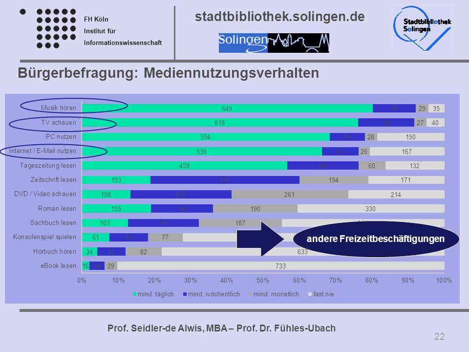 FH Köln Institut für Informationswissenschaft Prof. Seidler-de Alwis, MBA – Prof. Dr. Fühles-Ubach stadtbibliothek.solingen.de Bürgerbefragung: Medien