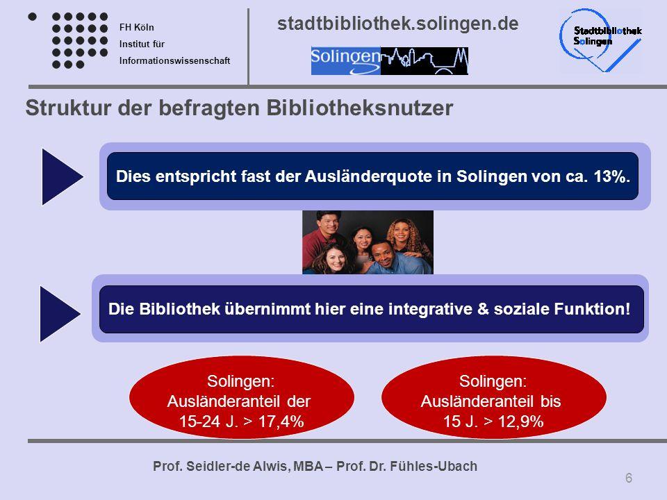 FH Köln Institut für Informationswissenschaft Prof. Seidler-de Alwis, MBA – Prof. Dr. Fühles-Ubach stadtbibliothek.solingen.de Struktur der befragten