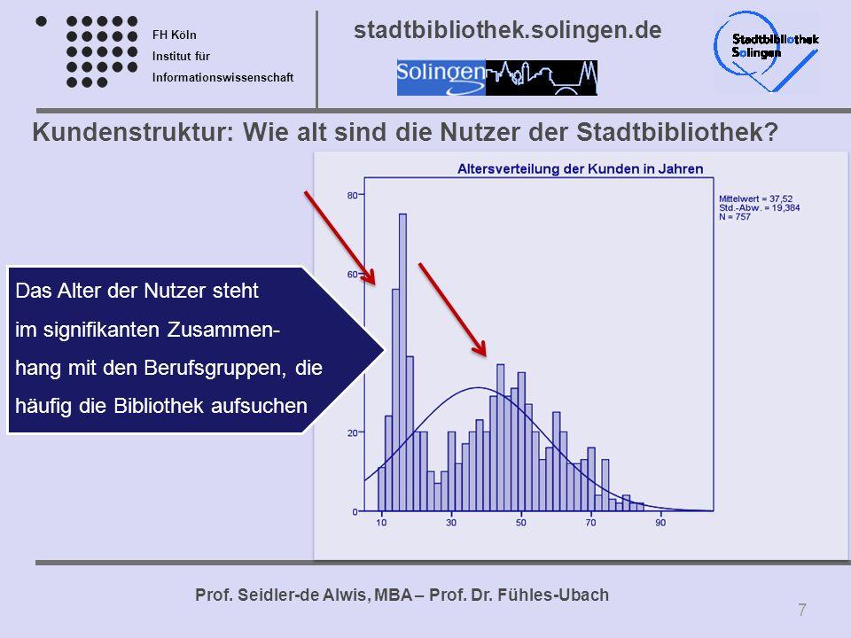 FH Köln Institut für Informationswissenschaft Prof. Seidler-de Alwis, MBA – Prof. Dr. Fühles-Ubach stadtbibliothek.solingen.de Kundenstruktur: Wie alt