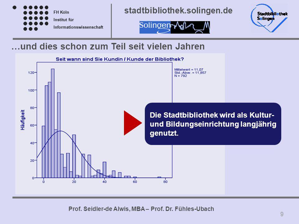 FH Köln Institut für Informationswissenschaft Prof. Seidler-de Alwis, MBA – Prof. Dr. Fühles-Ubach stadtbibliothek.solingen.de …und dies schon zum Tei